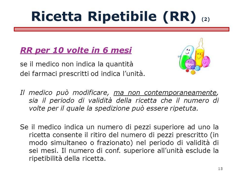 Ricetta Ripetibile (RR) (2)