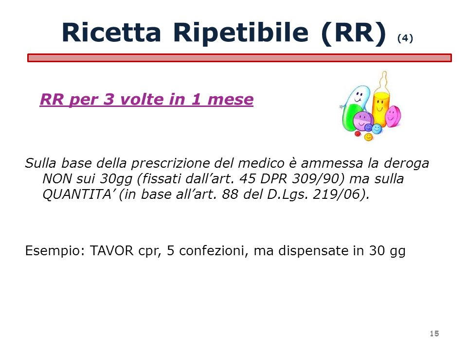 Ricetta Ripetibile (RR) (4)