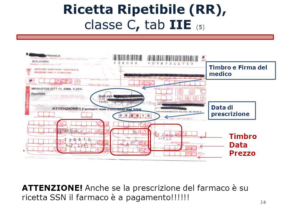 Ricetta Ripetibile (RR),