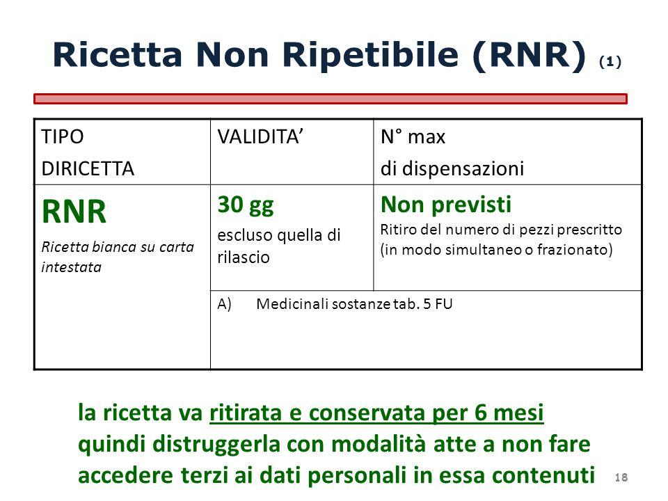 RNR Ricetta Non Ripetibile (RNR) (1) 30 gg Non previsti