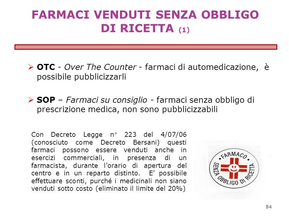 FARMACI VENDUTI SENZA OBBLIGO DI RICETTA (1)