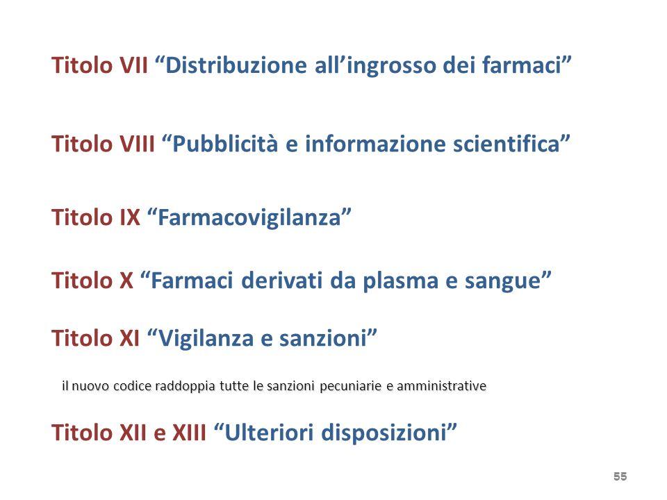 Titolo VII Distribuzione all'ingrosso dei farmaci