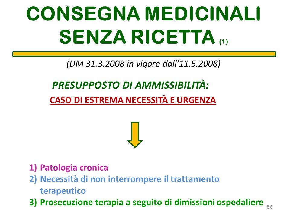 CONSEGNA MEDICINALI SENZA RICETTA (1)