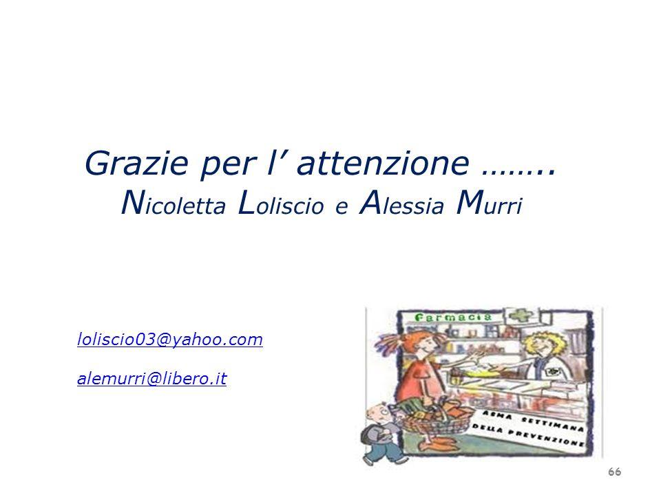 Grazie per l' attenzione …….. Nicoletta Loliscio e Alessia Murri