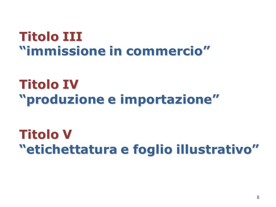 Titolo III immissione in commercio Titolo IV. produzione e importazione Titolo V.