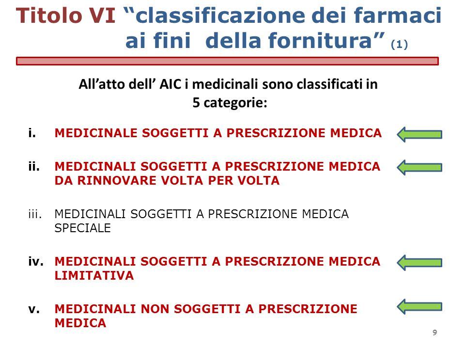 All'atto dell' AIC i medicinali sono classificati in
