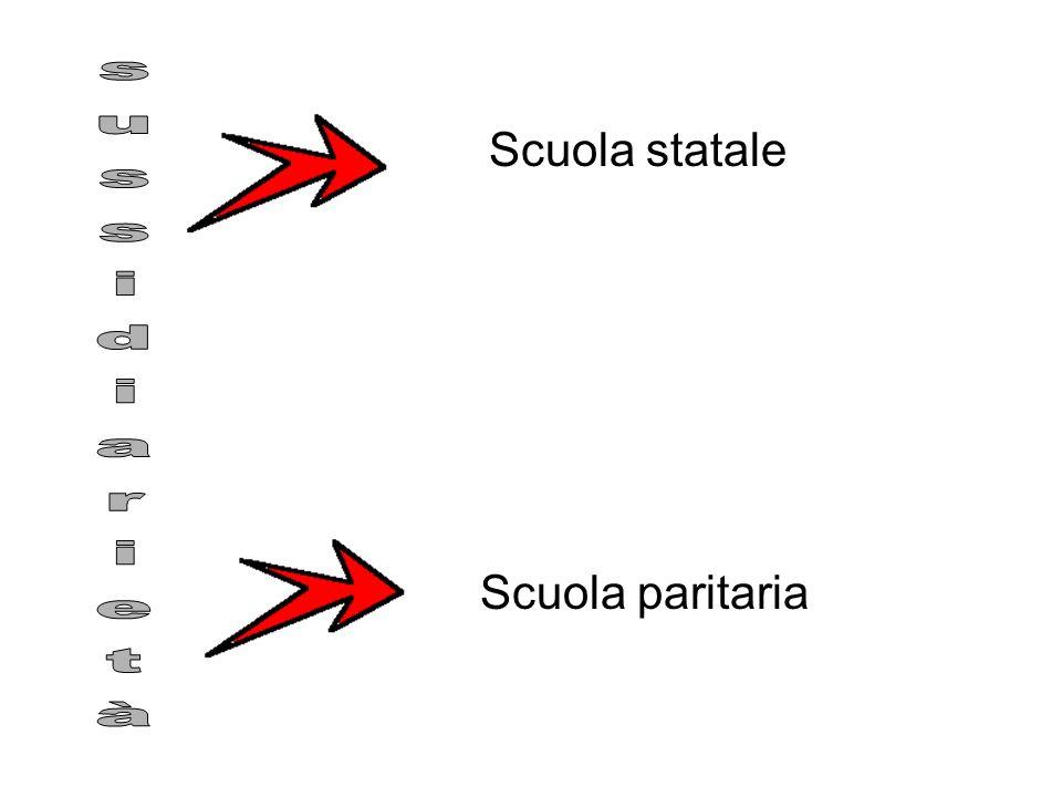 Scuola statale sussidiarietà Scuola paritaria