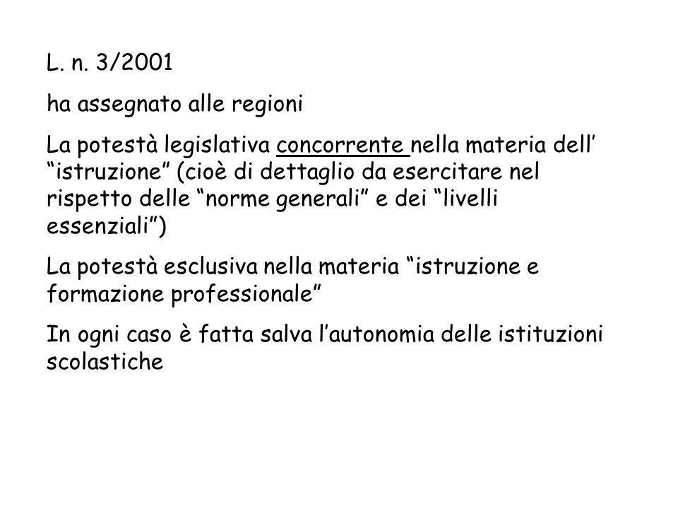 L. n. 3/2001 ha assegnato alle regioni.