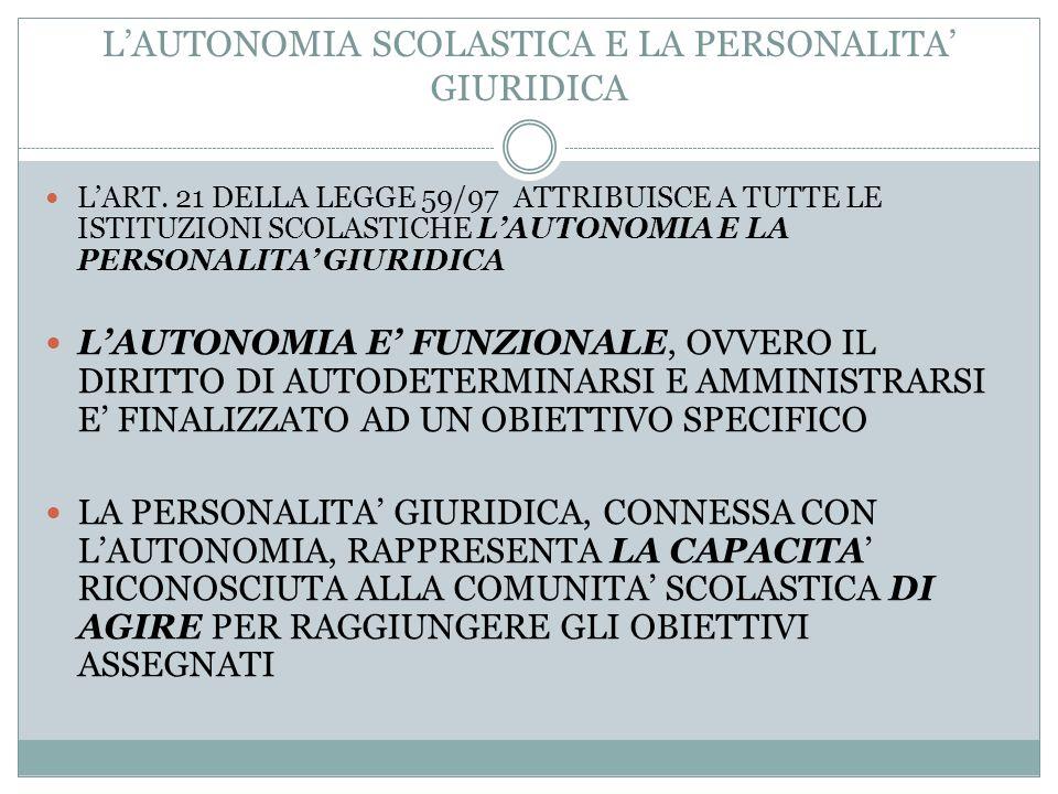 L'AUTONOMIA SCOLASTICA E LA PERSONALITA' GIURIDICA