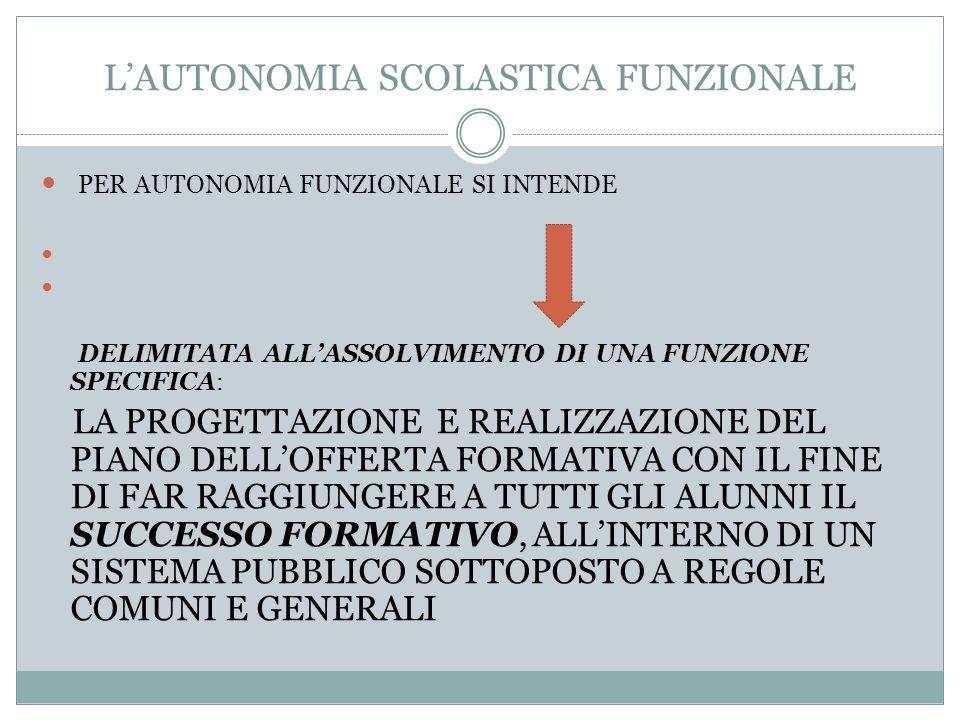 L'AUTONOMIA SCOLASTICA FUNZIONALE