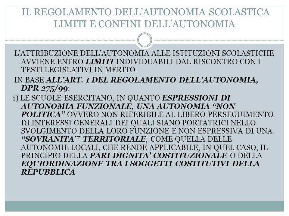 IL REGOLAMENTO DELL'AUTONOMIA SCOLASTICA LIMITI E CONFINI DELL'AUTONOMIA