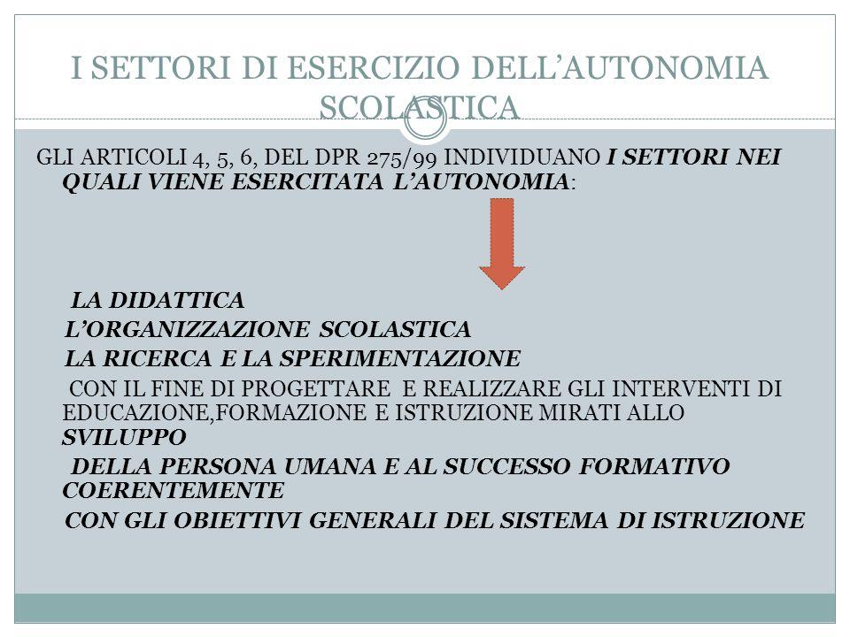 I SETTORI DI ESERCIZIO DELL'AUTONOMIA SCOLASTICA