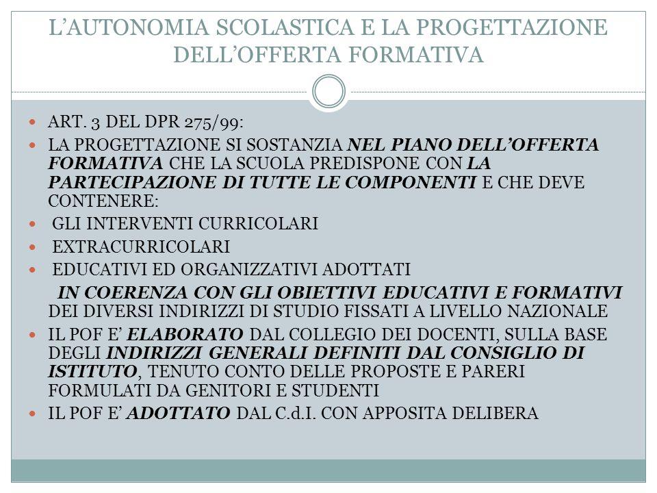 L'AUTONOMIA SCOLASTICA E LA PROGETTAZIONE DELL'OFFERTA FORMATIVA