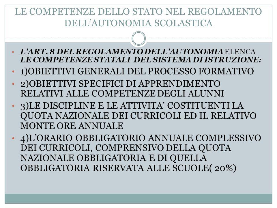 LE COMPETENZE DELLO STATO NEL REGOLAMENTO DELL'AUTONOMIA SCOLASTICA