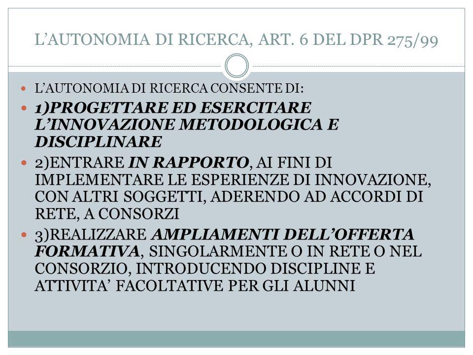 L'AUTONOMIA DI RICERCA, ART. 6 DEL DPR 275/99