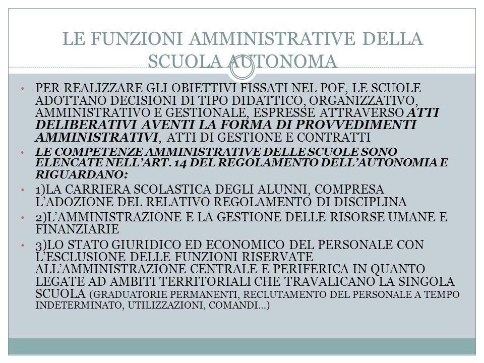 LE FUNZIONI AMMINISTRATIVE DELLA SCUOLA AUTONOMA