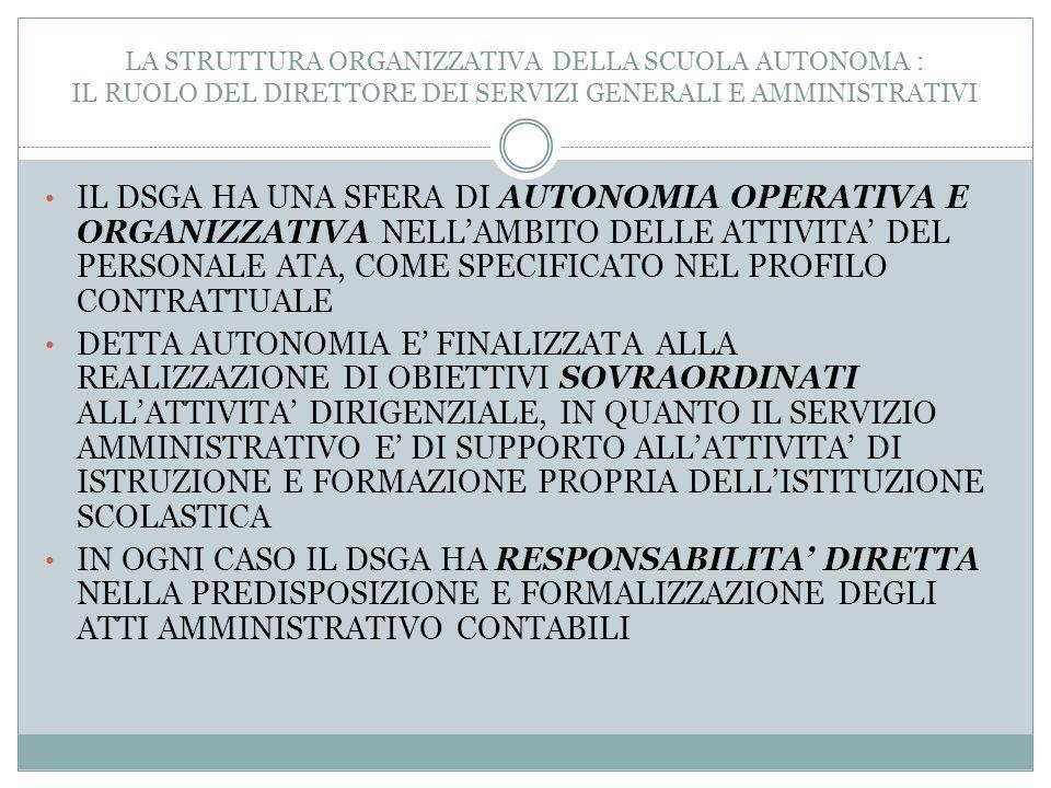 LA STRUTTURA ORGANIZZATIVA DELLA SCUOLA AUTONOMA : IL RUOLO DEL DIRETTORE DEI SERVIZI GENERALI E AMMINISTRATIVI