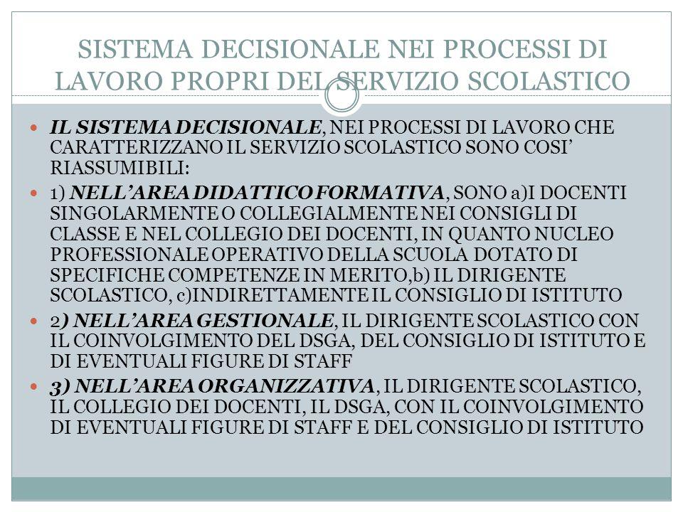 SISTEMA DECISIONALE NEI PROCESSI DI LAVORO PROPRI DEL SERVIZIO SCOLASTICO