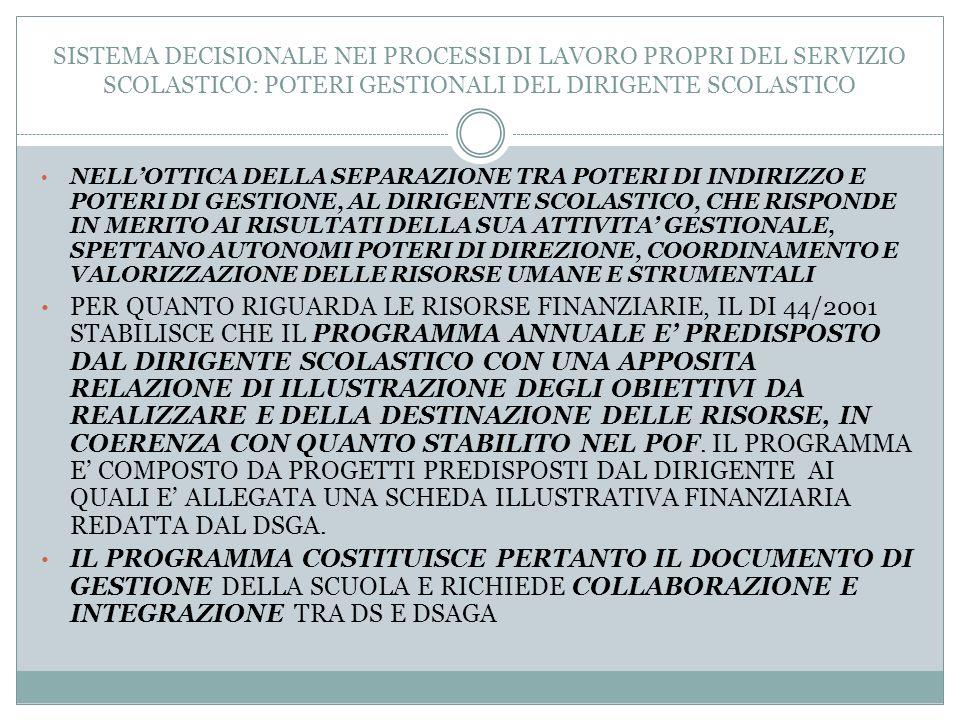 SISTEMA DECISIONALE NEI PROCESSI DI LAVORO PROPRI DEL SERVIZIO SCOLASTICO: POTERI GESTIONALI DEL DIRIGENTE SCOLASTICO