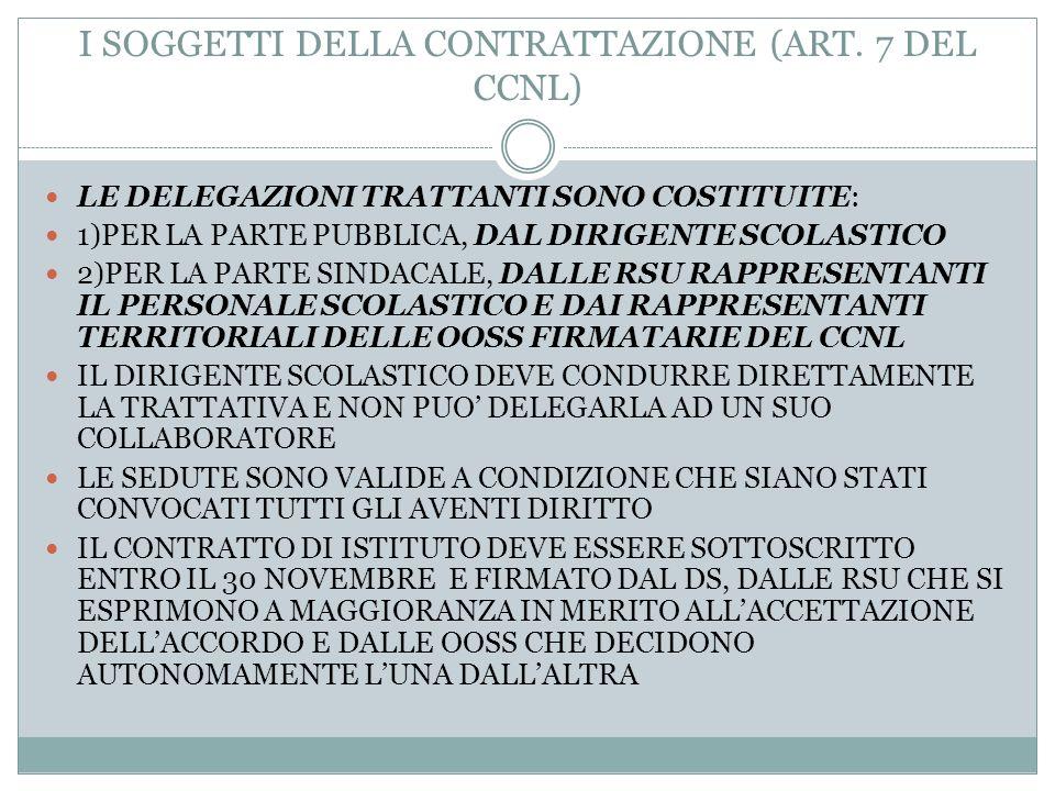 I SOGGETTI DELLA CONTRATTAZIONE (ART. 7 DEL CCNL)