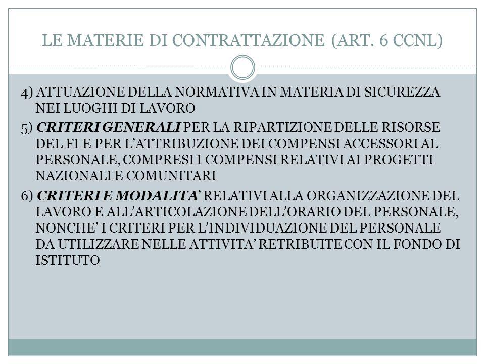 LE MATERIE DI CONTRATTAZIONE (ART. 6 CCNL)