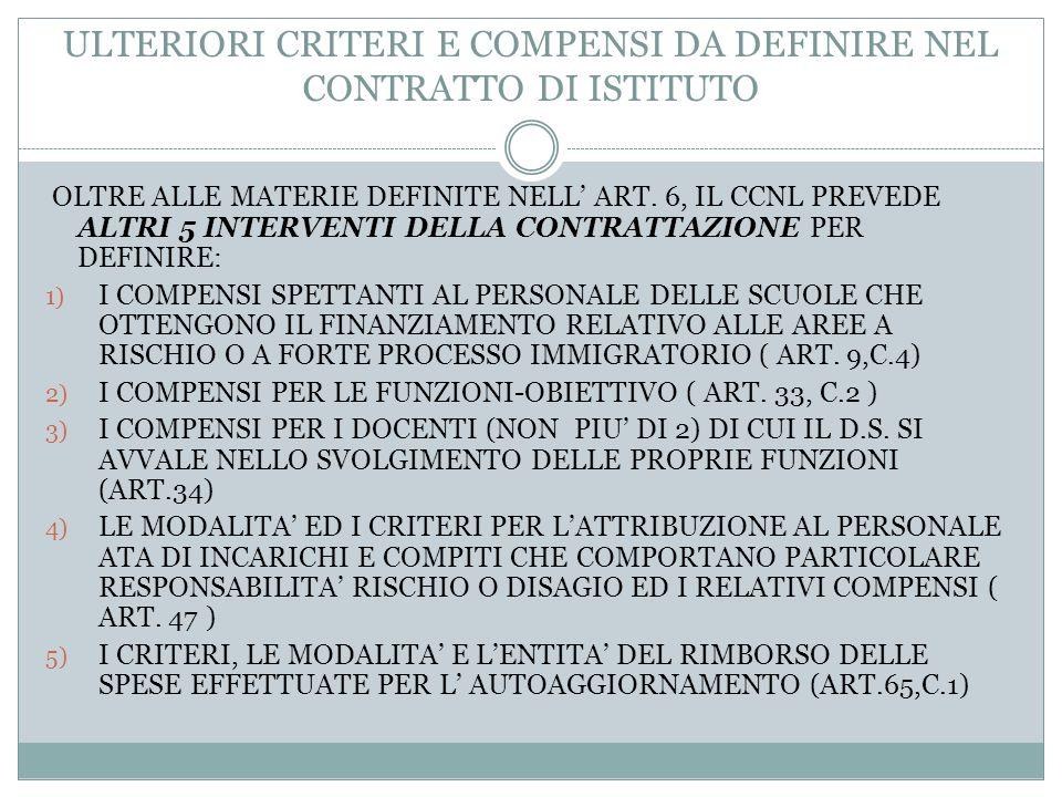 ULTERIORI CRITERI E COMPENSI DA DEFINIRE NEL CONTRATTO DI ISTITUTO
