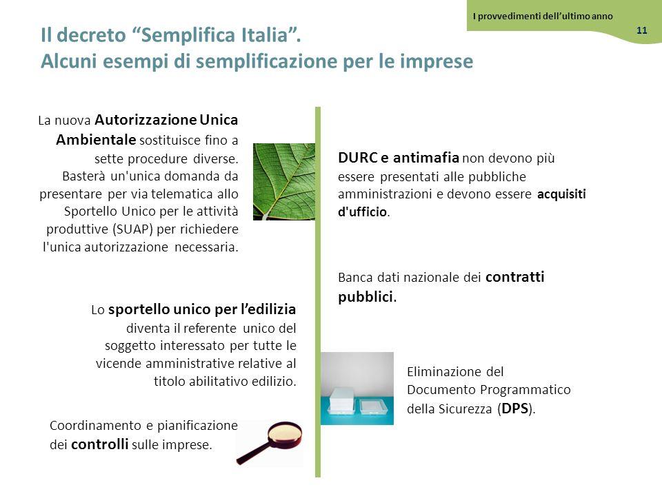 Il decreto Semplifica Italia .