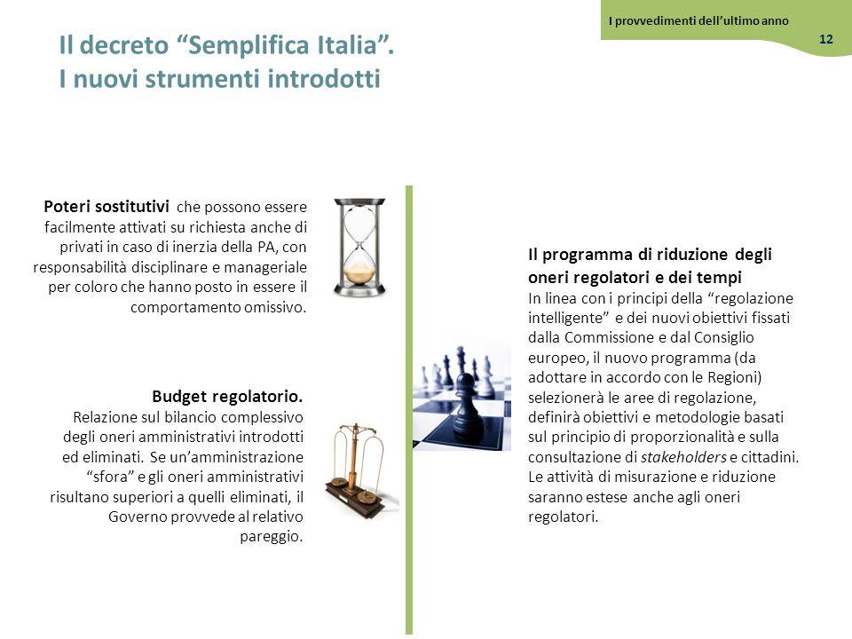 Il decreto Semplifica Italia . I nuovi strumenti introdotti