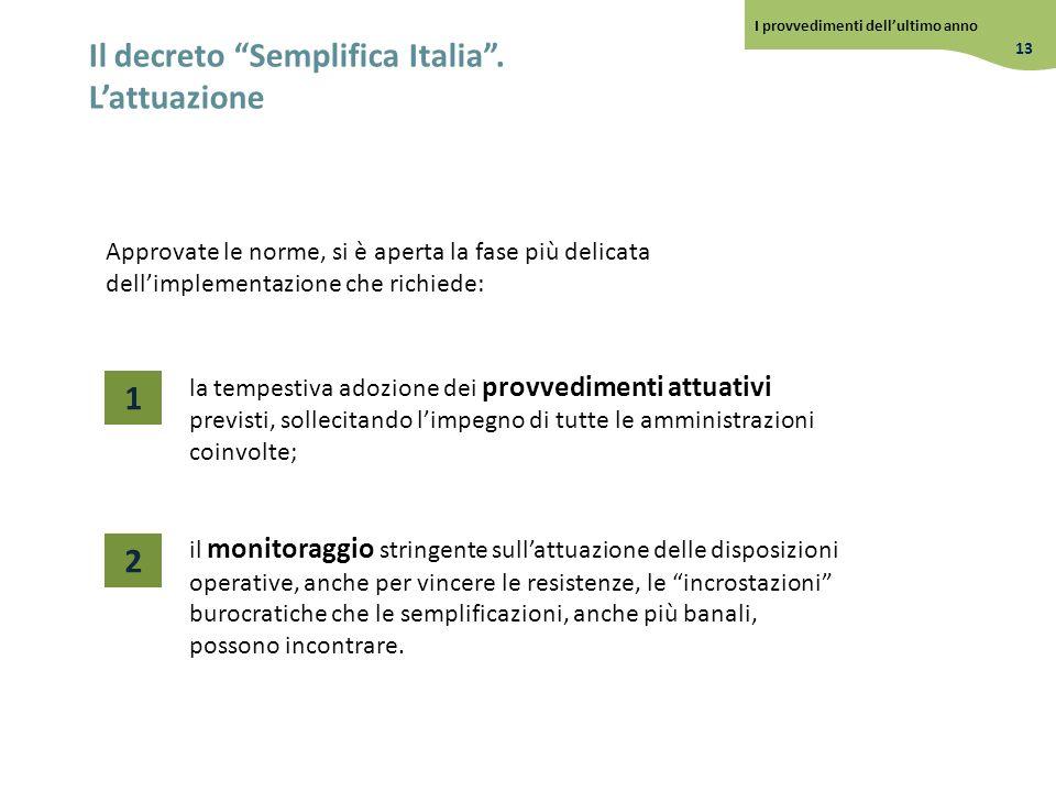 Il decreto Semplifica Italia . L'attuazione