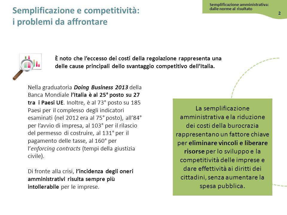 Semplificazione e competitività: i problemi da affrontare