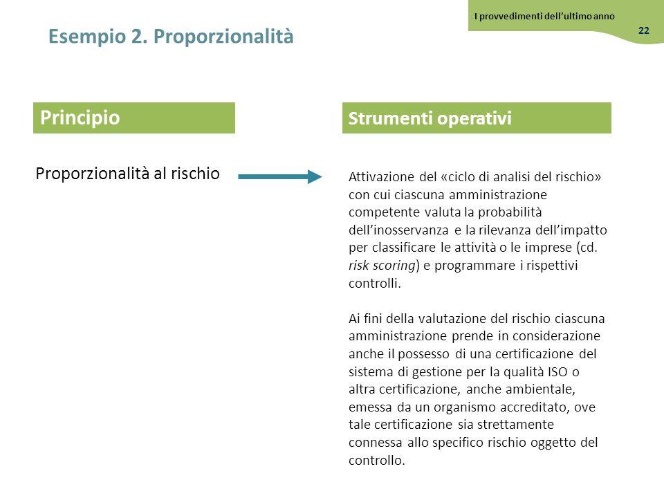 Esempio 2. Proporzionalità