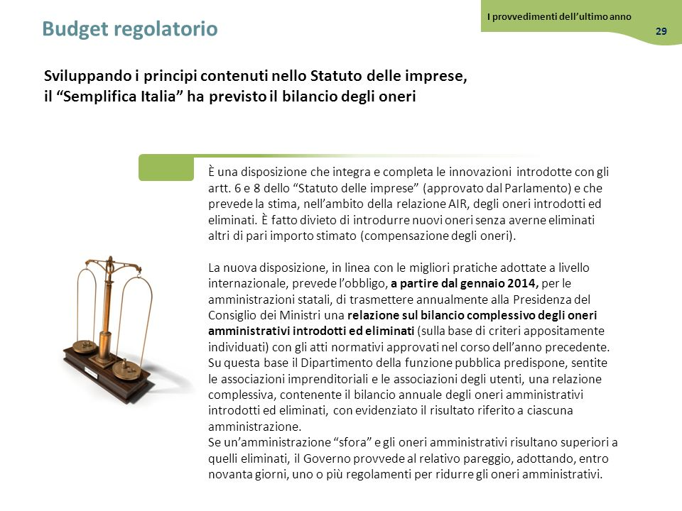 Budget regolatorio I provvedimenti dell'ultimo anno. 29.