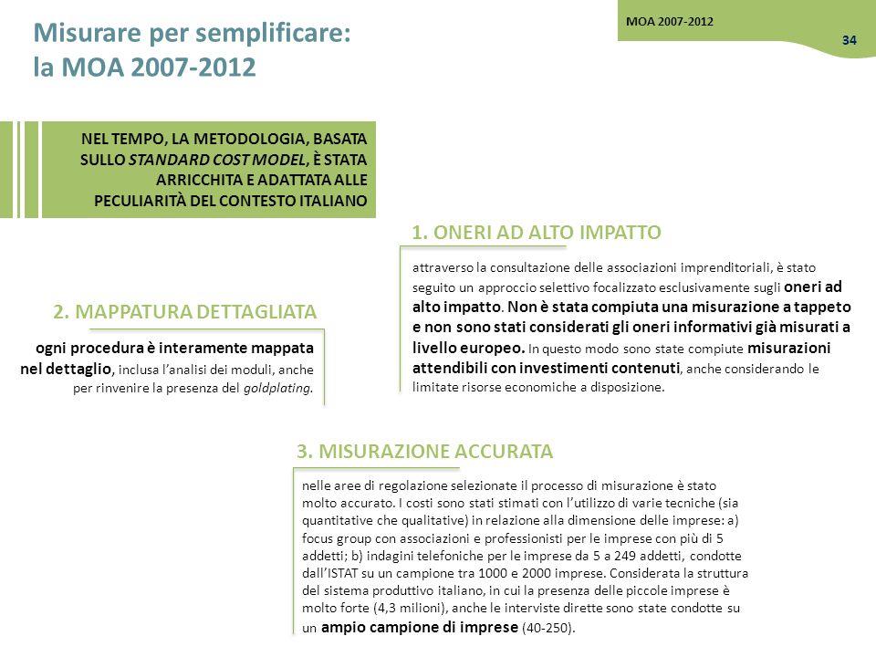Misurare per semplificare: la MOA 2007-2012