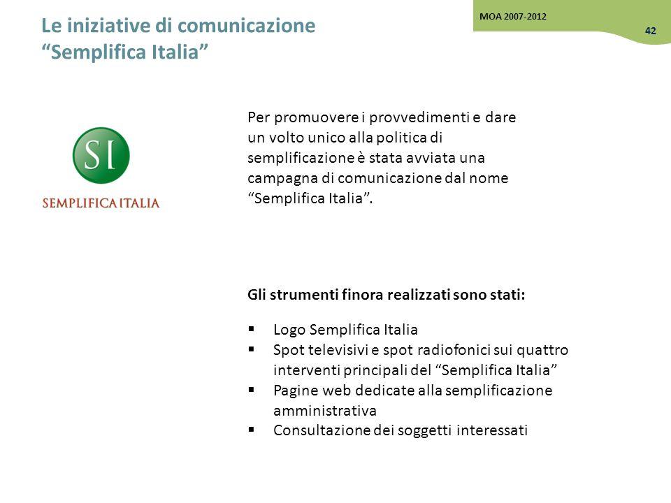 Le iniziative di comunicazione Semplifica Italia