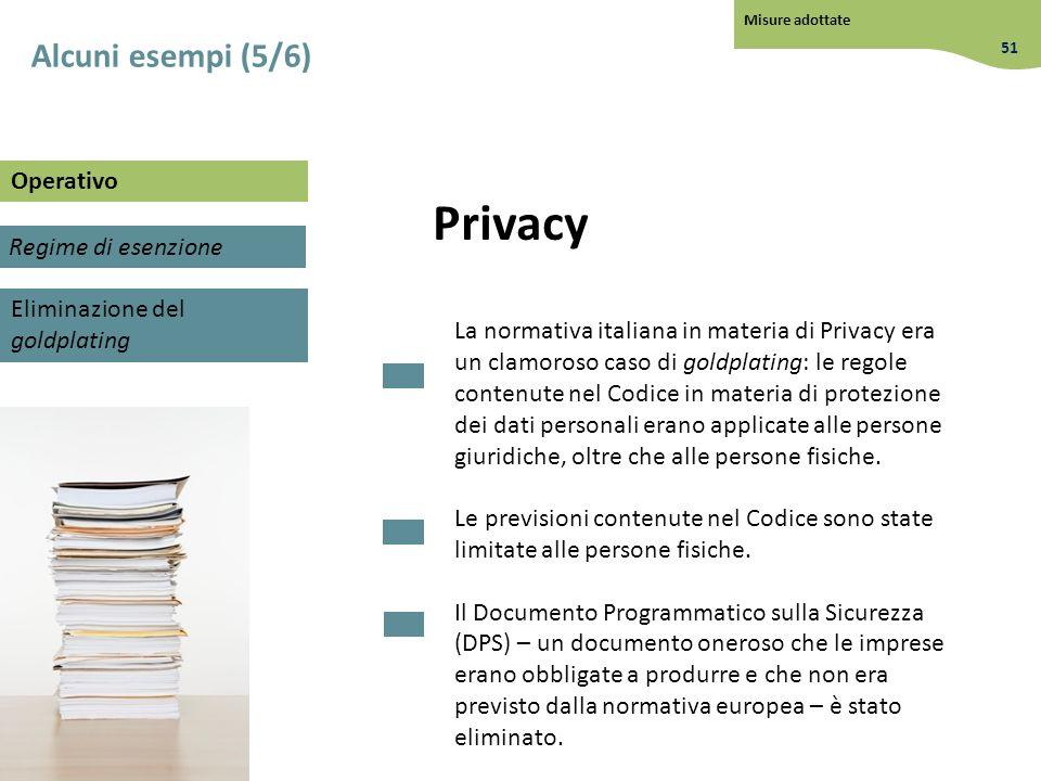 Privacy Alcuni esempi (5/6) Operativo Regime di esenzione