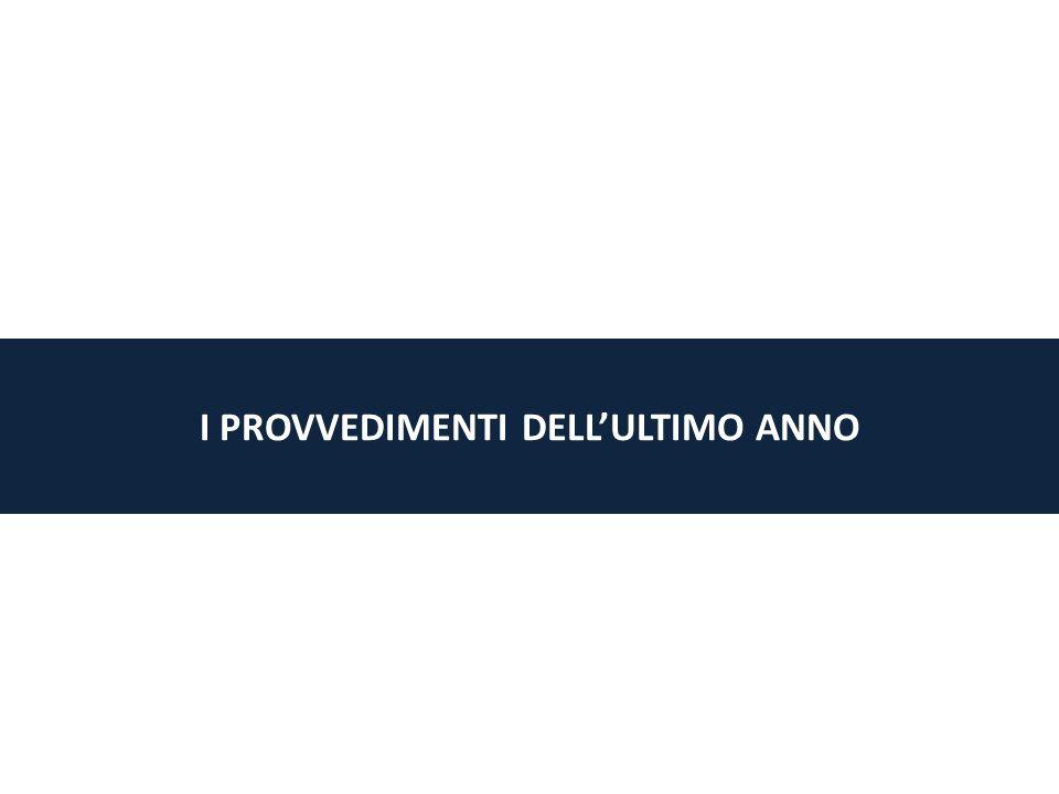I PROVVEDIMENTI DELL'ULTIMO ANNO