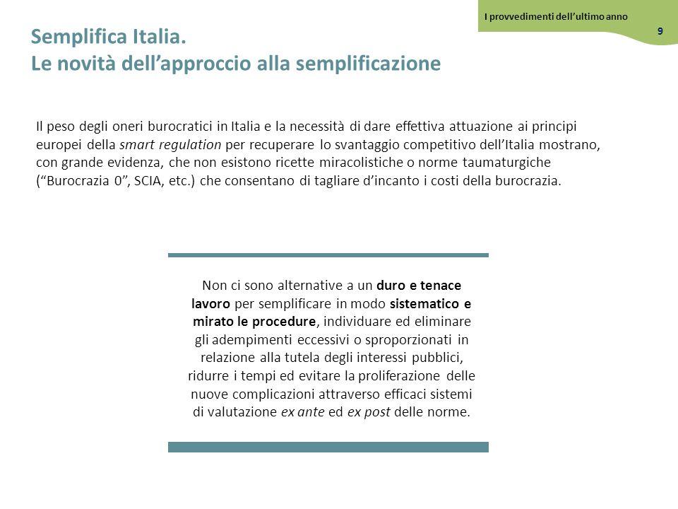 Semplifica Italia. Le novità dell'approccio alla semplificazione