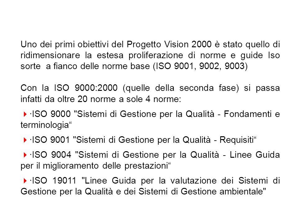 Uno dei primi obiettivi del Progetto Vision 2000 è stato quello di ridimensionare la estesa proliferazione di norme e guide Iso sorte a fianco delle norme base (ISO 9001, 9002, 9003)