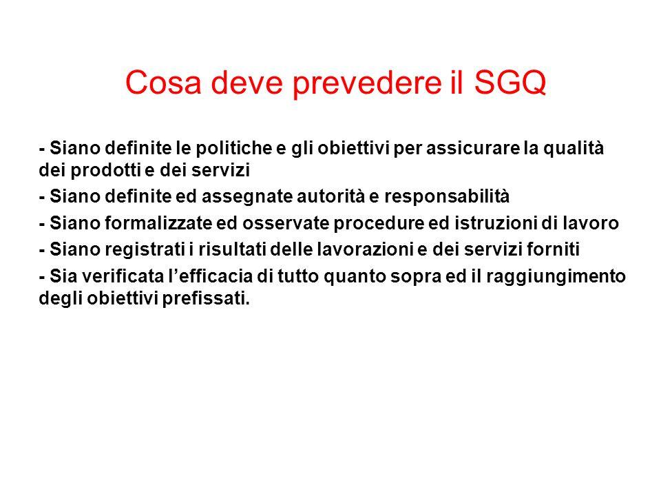Cosa deve prevedere il SGQ