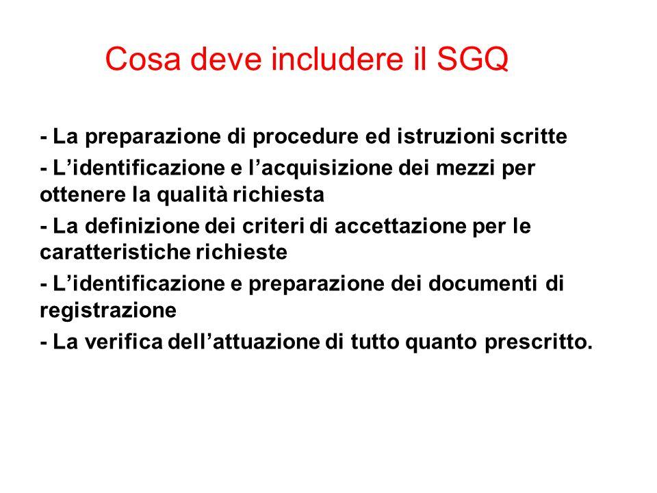 Cosa deve includere il SGQ