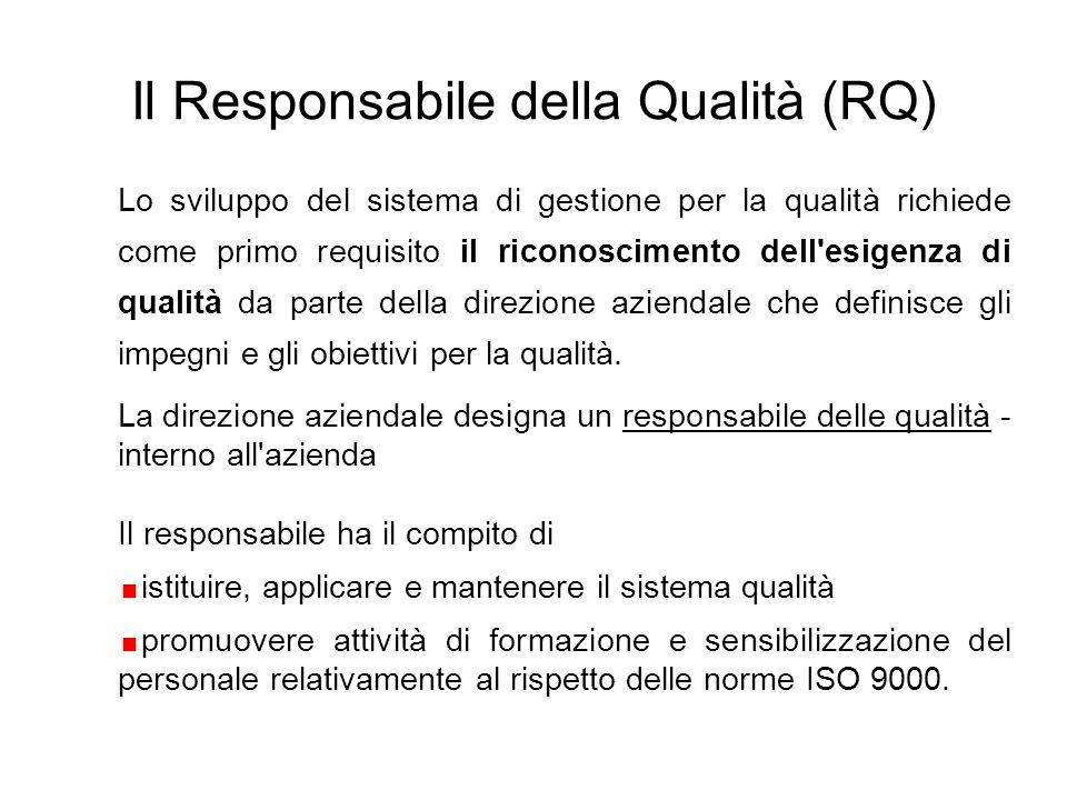Il Responsabile della Qualità (RQ)
