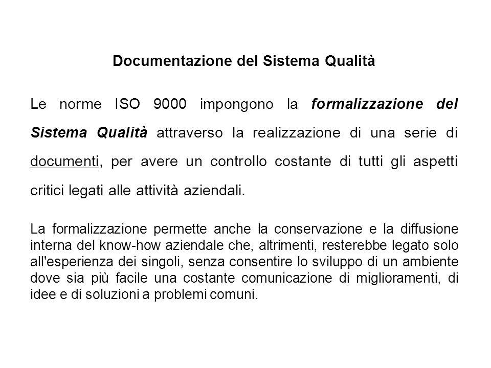 Documentazione del Sistema Qualità