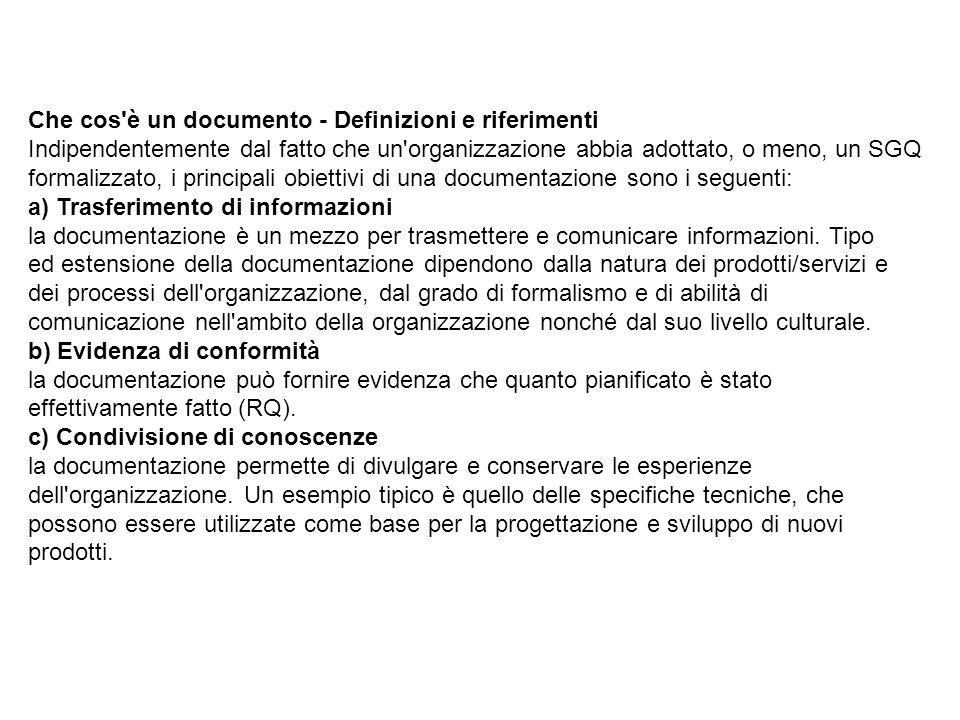 Che cos è un documento - Definizioni e riferimenti