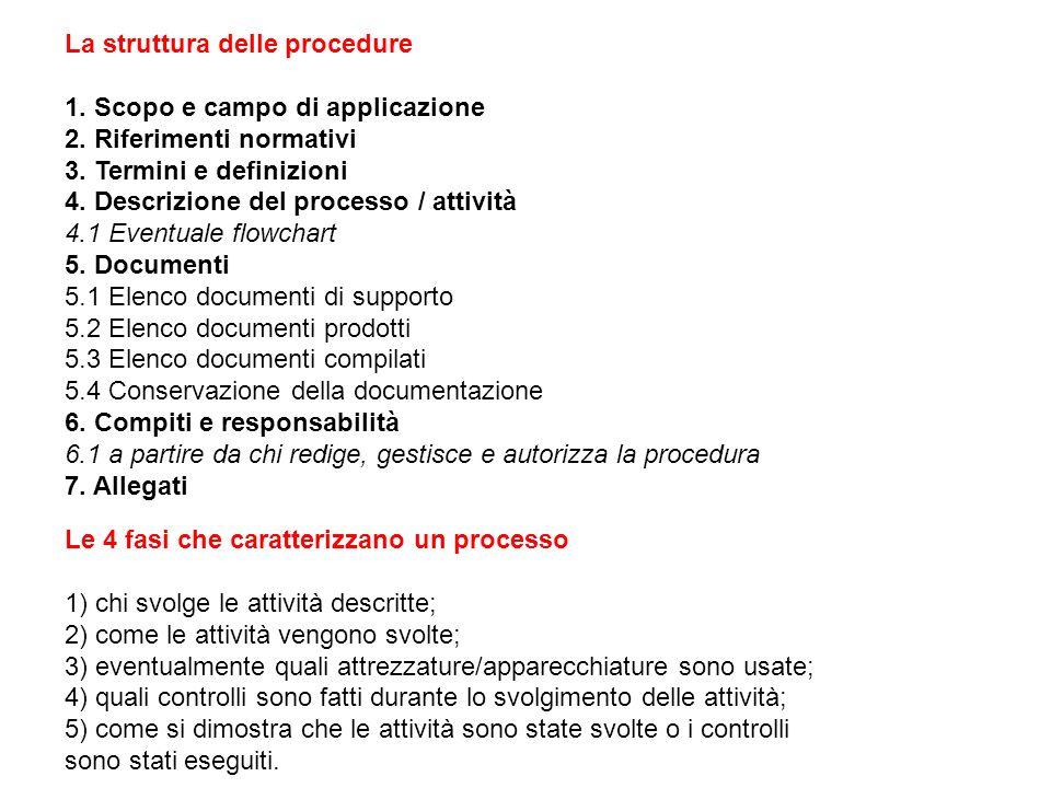 La struttura delle procedure