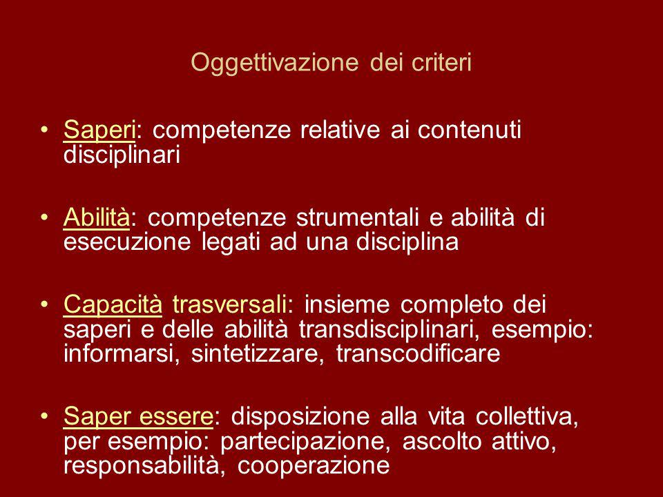 Oggettivazione dei criteri