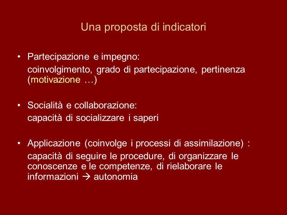 Una proposta di indicatori