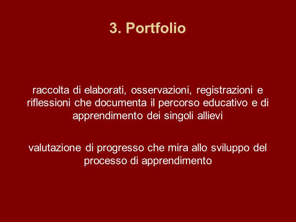 3. Portfolio