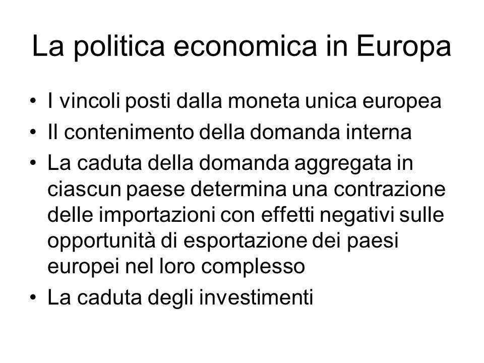 La politica economica in Europa