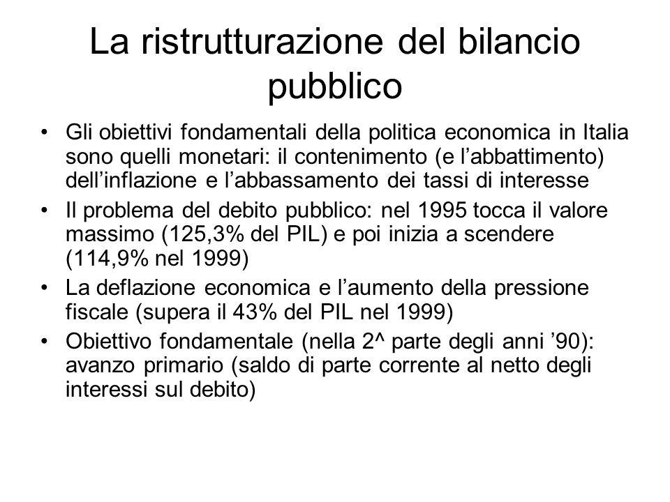 La ristrutturazione del bilancio pubblico