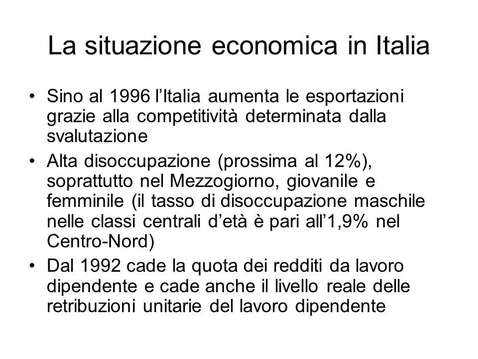 La situazione economica in Italia
